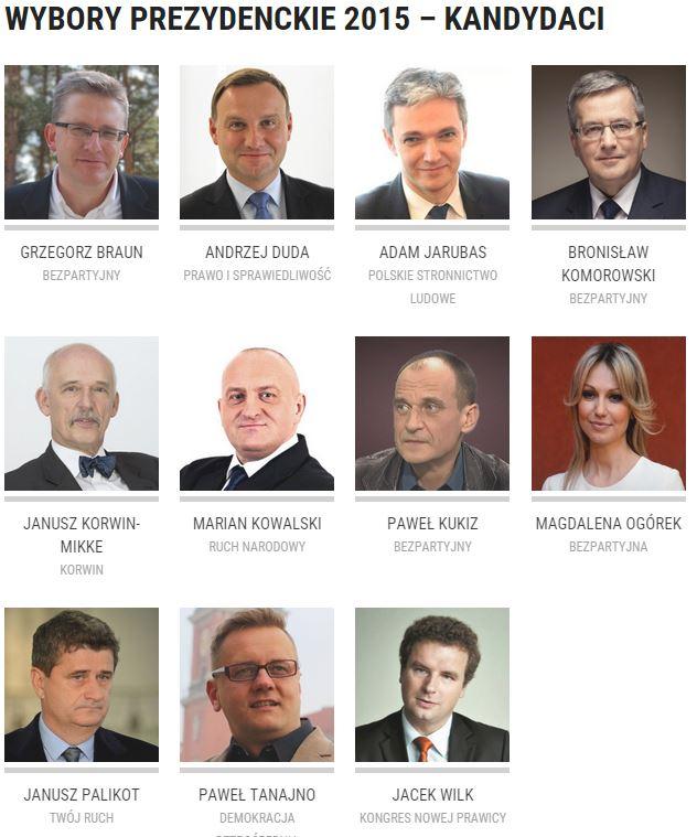 Kandidaterna i det polska presidentvalet.